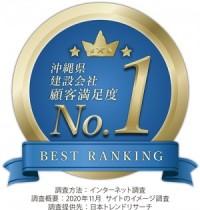 「沖縄県建設会社顧客満足度」など3項目で第1位を獲得